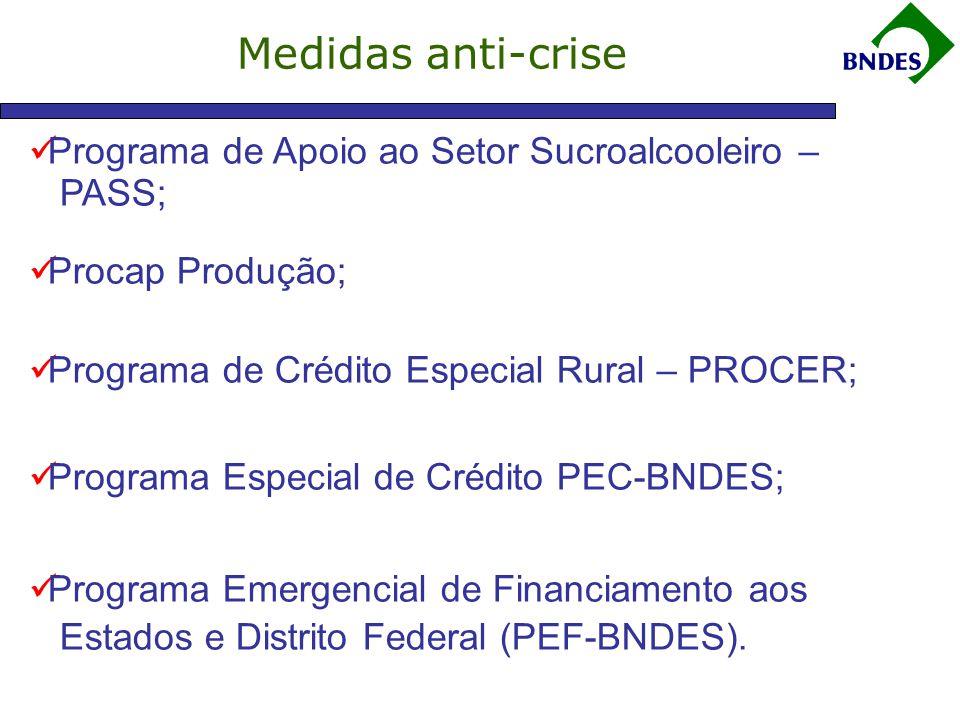 Medidas anti-crise Programa de Apoio ao Setor Sucroalcooleiro – PASS;