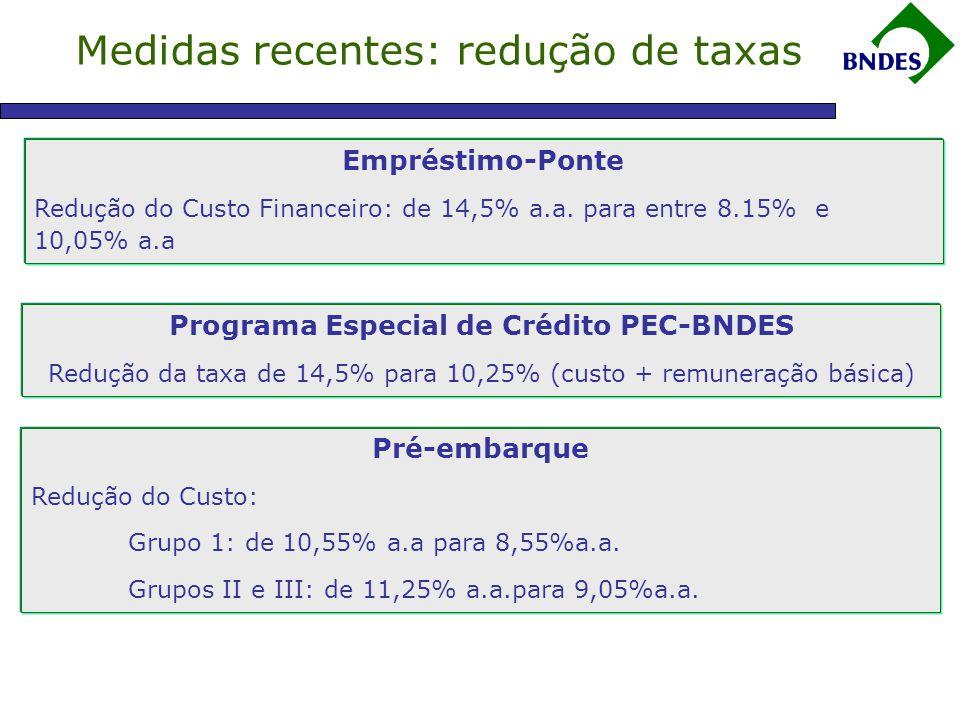Programa Especial de Crédito PEC-BNDES