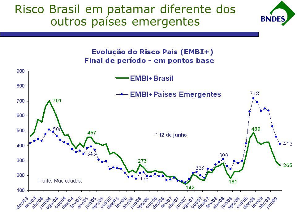 Risco Brasil em patamar diferente dos outros países emergentes