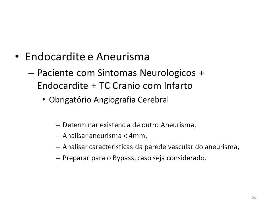 Endocardite e Aneurisma