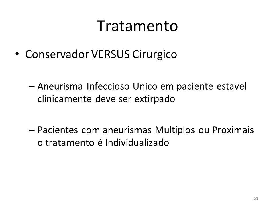 Tratamento Conservador VERSUS Cirurgico