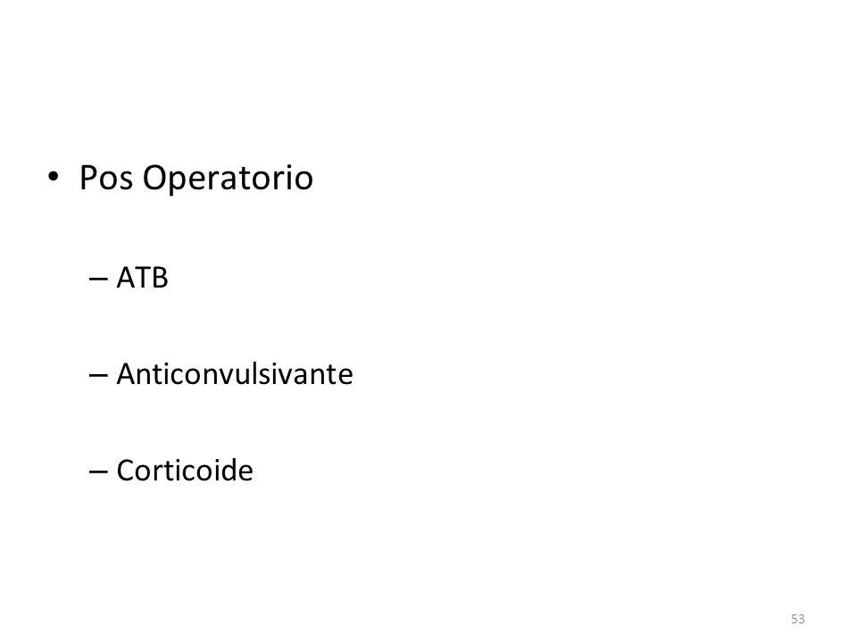 Pos Operatorio ATB Anticonvulsivante Corticoide