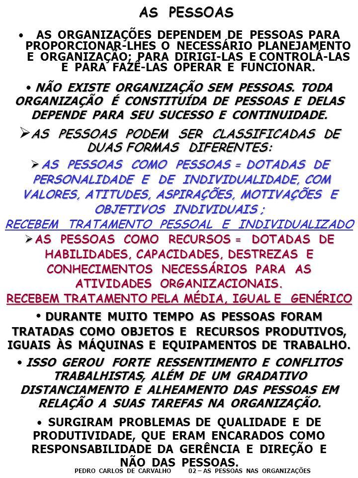 AS PESSOAS PODEM SER CLASSIFICADAS DE DUAS FORMAS DIFERENTES: