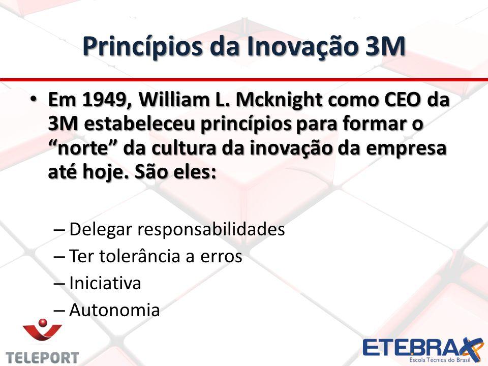 Princípios da Inovação 3M