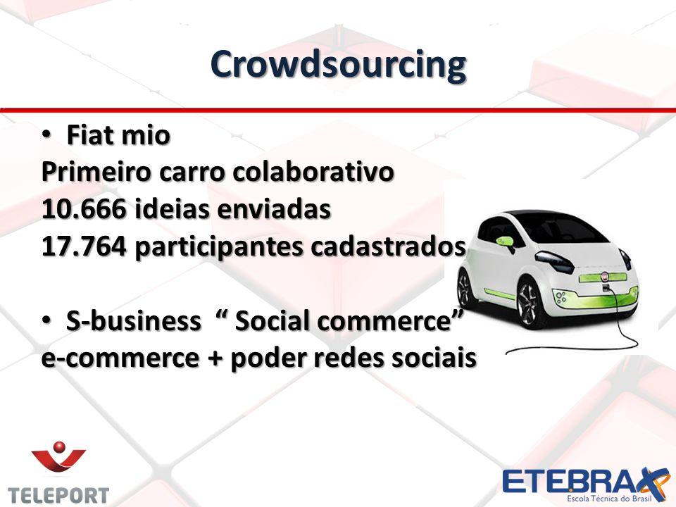Crowdsourcing Fiat mio Primeiro carro colaborativo