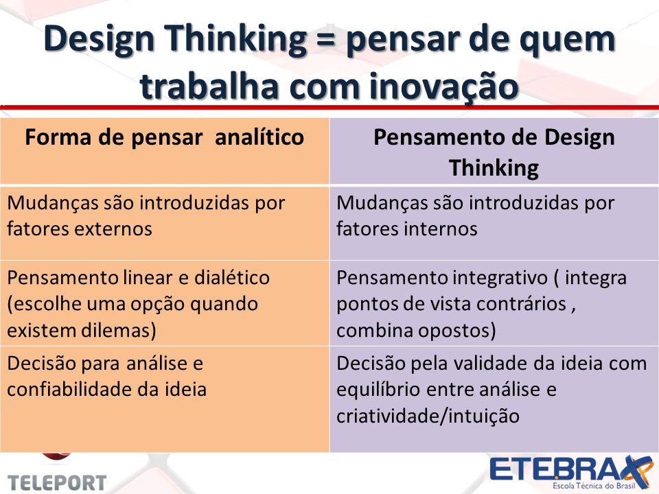 Design Thinking = pensar de quem trabalha com inovação