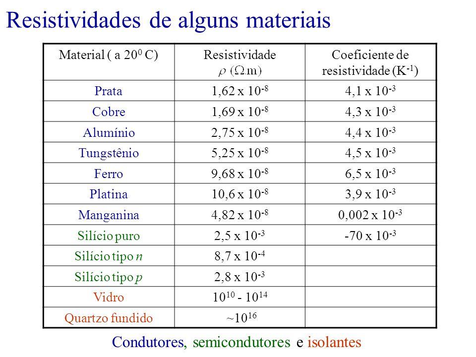 Resistividades de alguns materiais