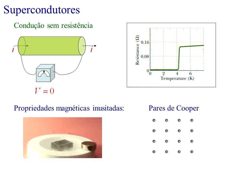 Supercondutores Condução sem resistência