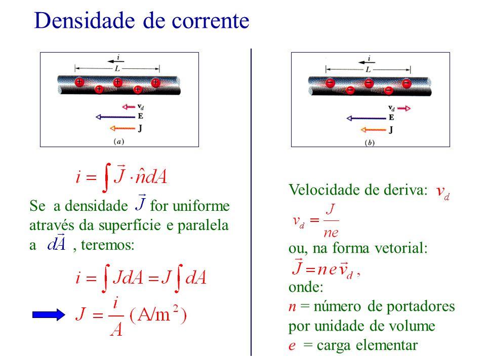 Densidade de corrente Velocidade de deriva: