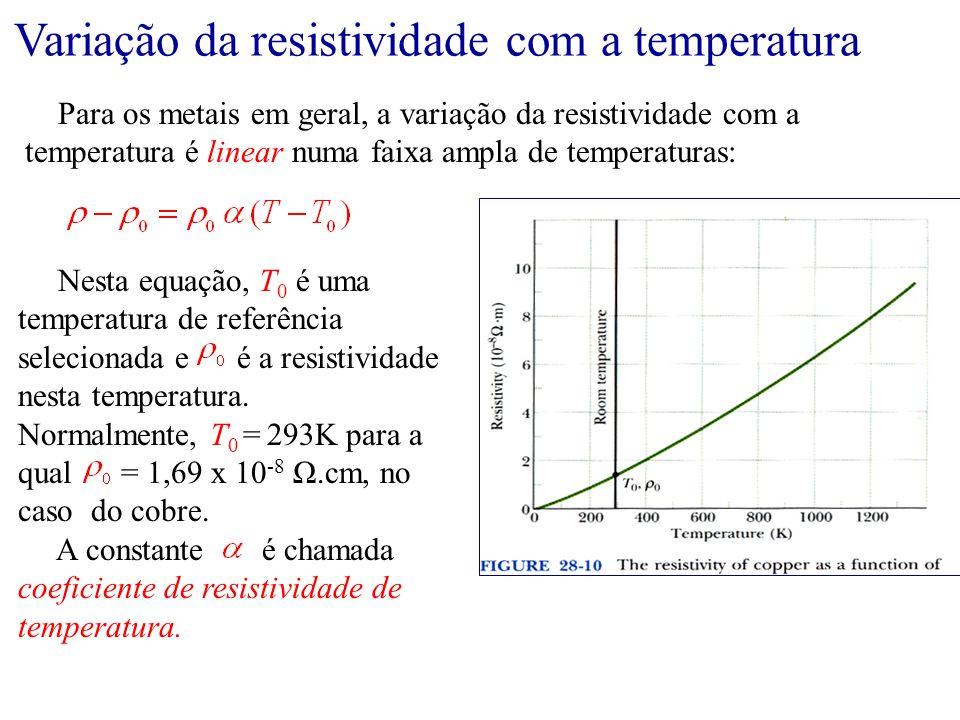 Variação da resistividade com a temperatura