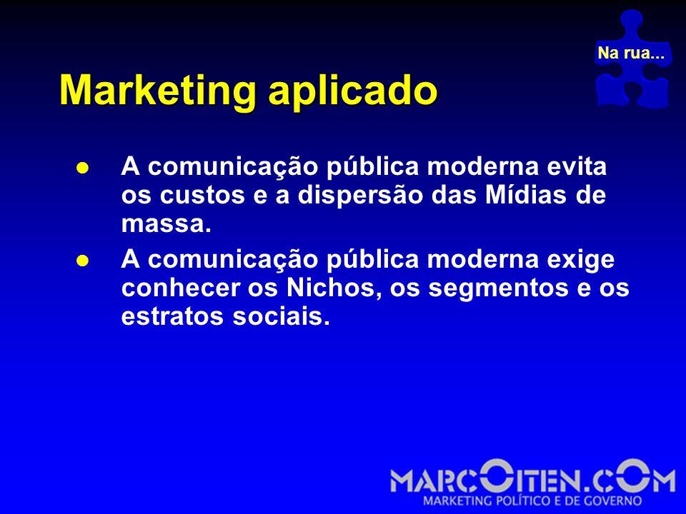 Na rua... Marketing aplicado. A comunicação pública moderna evita os custos e a dispersão das Mídias de massa.