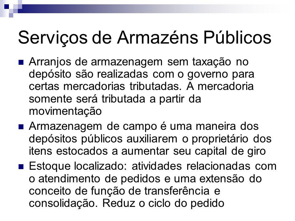 Serviços de Armazéns Públicos