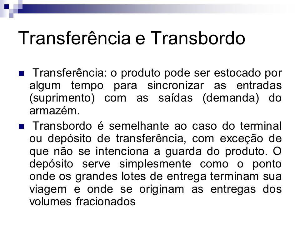 Transferência e Transbordo