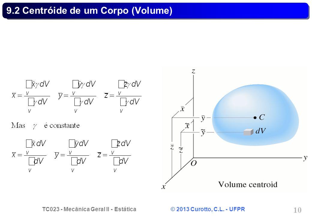 9.2 Centróide de um Corpo (Volume)