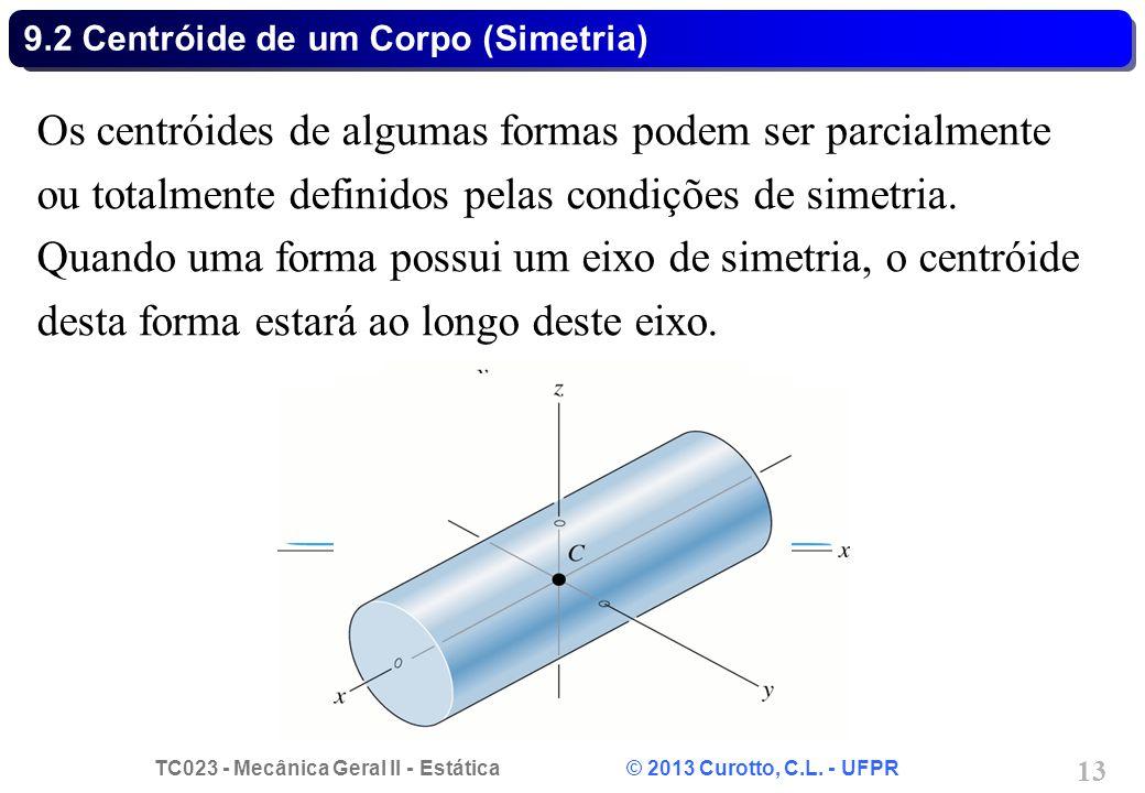 9.2 Centróide de um Corpo (Simetria)