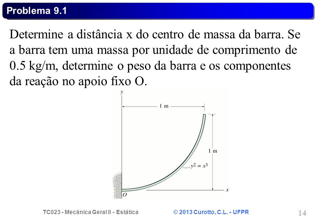 Problema 9.1