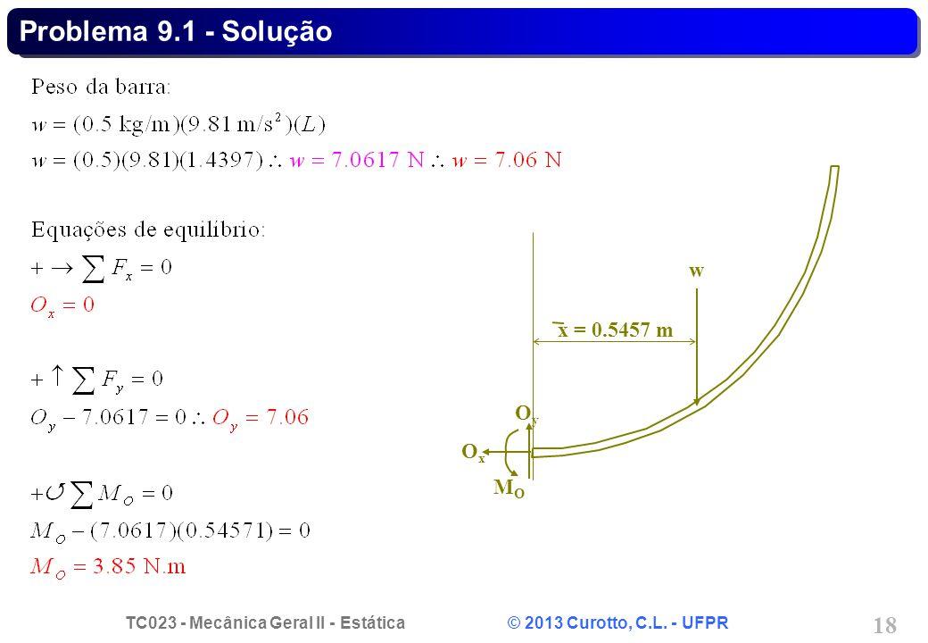 Problema 9.1 - Solução MO Ox Oy x = 0.5457 m w