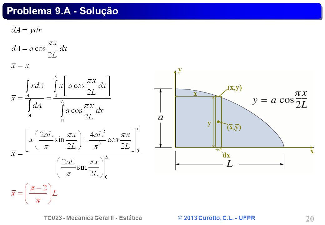 Problema 9.A - Solução (x,y) dx y x