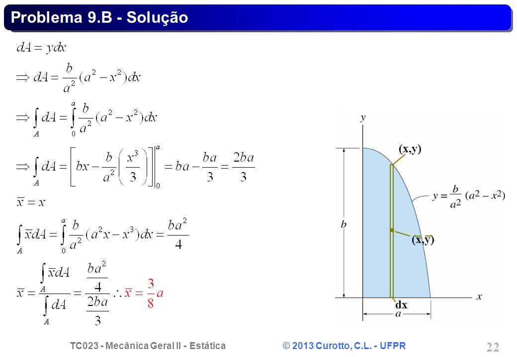 Problema 9.B - Solução (x,y) dx