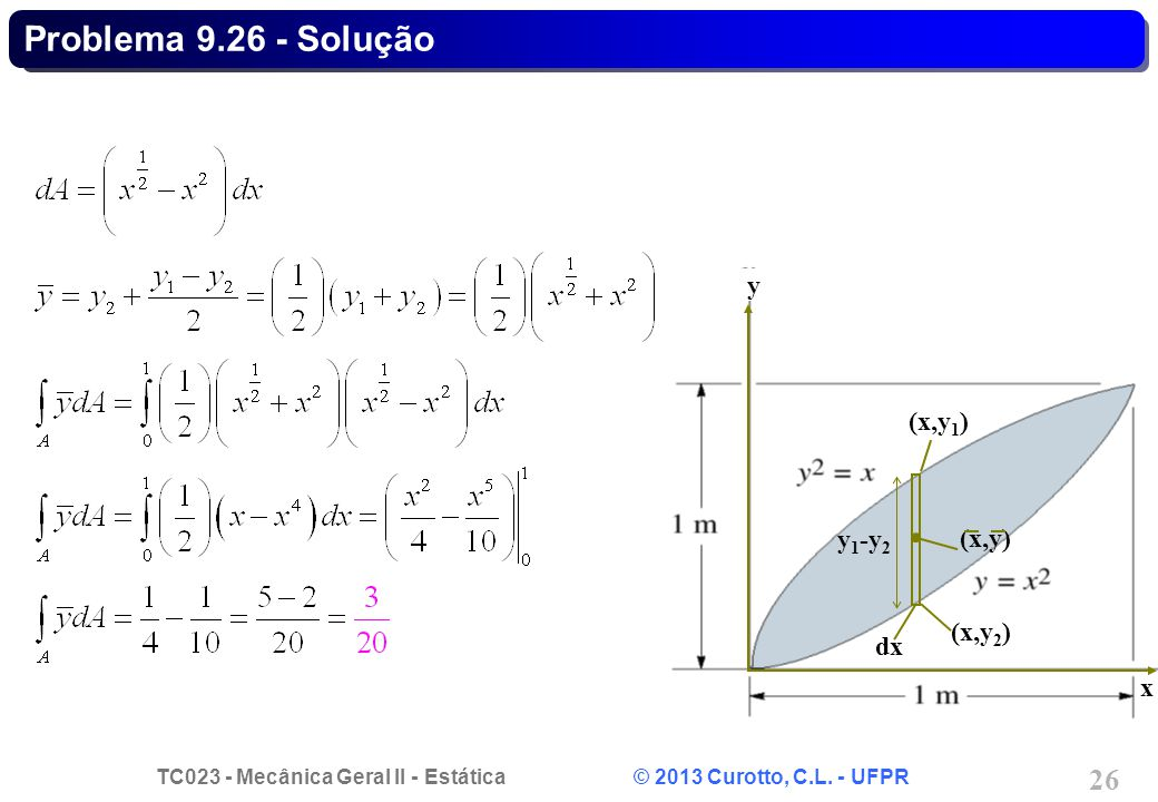 Problema 9.26 - Solução (x,y1) (x,y) dx (x,y2) y1-y2 x y