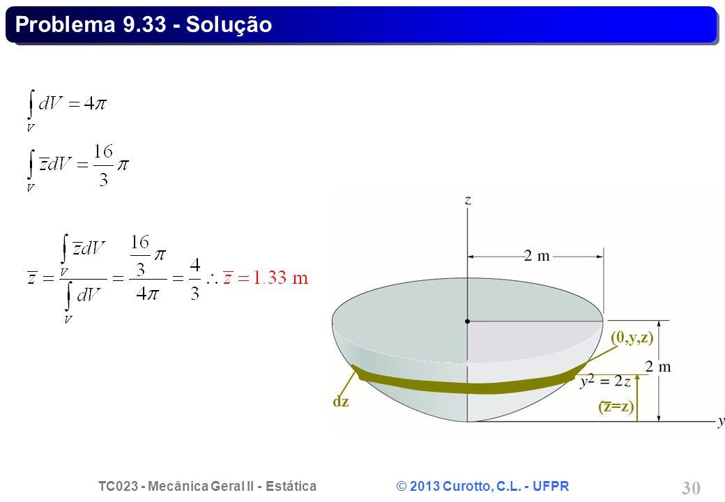 Problema 9.33 - Solução (0,y,z) (z=z) dz