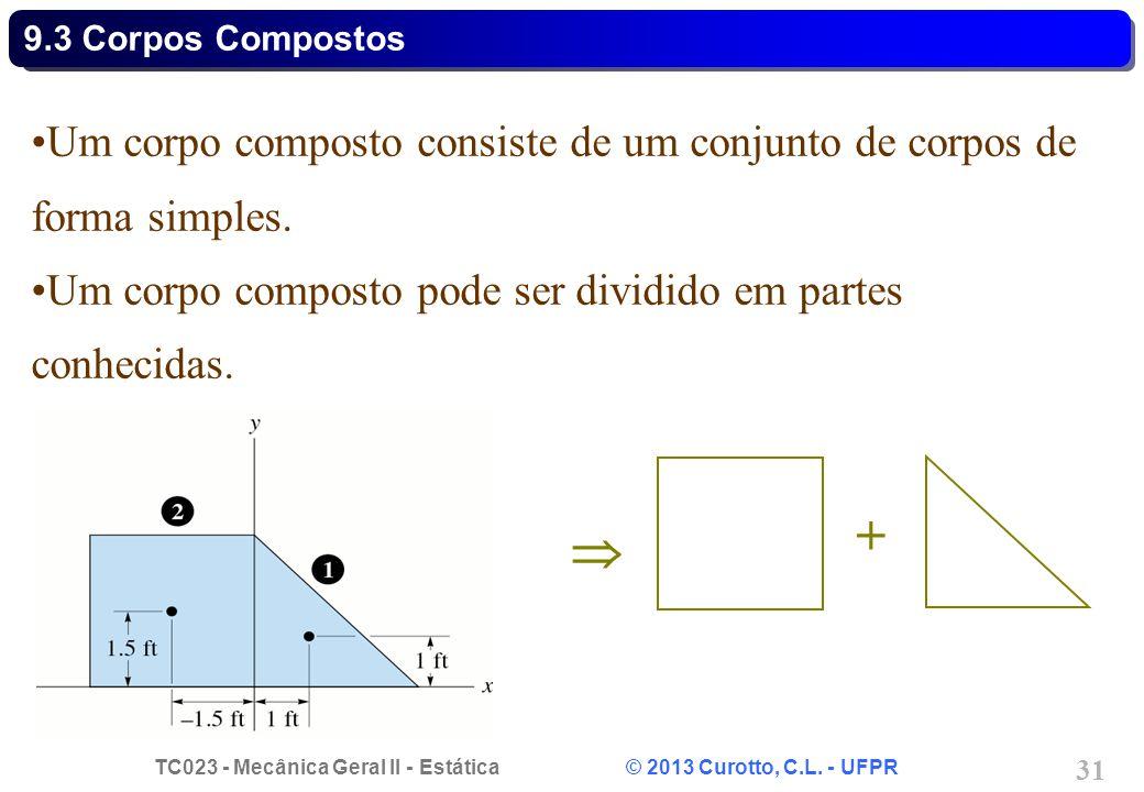 9.3 Corpos Compostos Um corpo composto consiste de um conjunto de corpos de forma simples. Um corpo composto pode ser dividido em partes conhecidas.