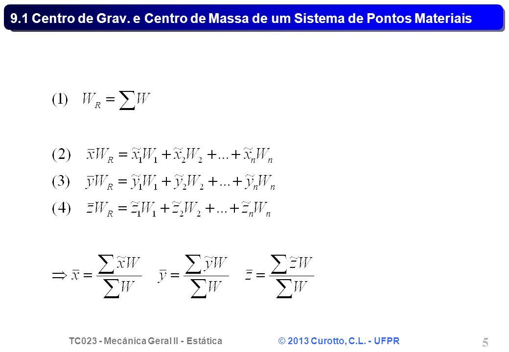9.1 Centro de Grav. e Centro de Massa de um Sistema de Pontos Materiais