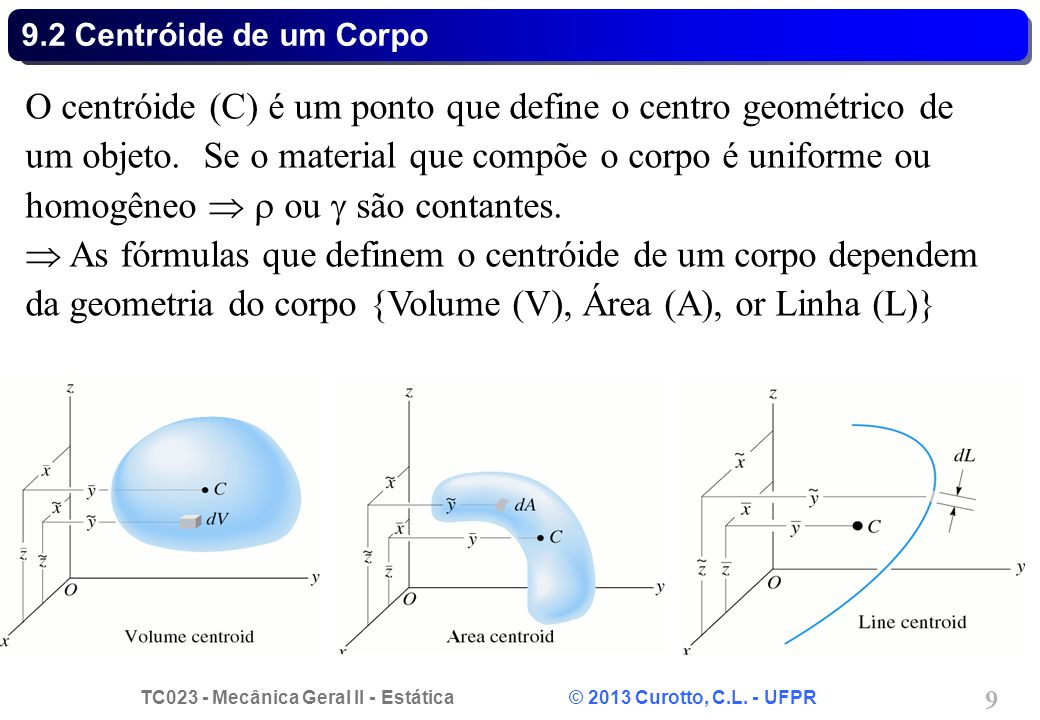 9.2 Centróide de um Corpo
