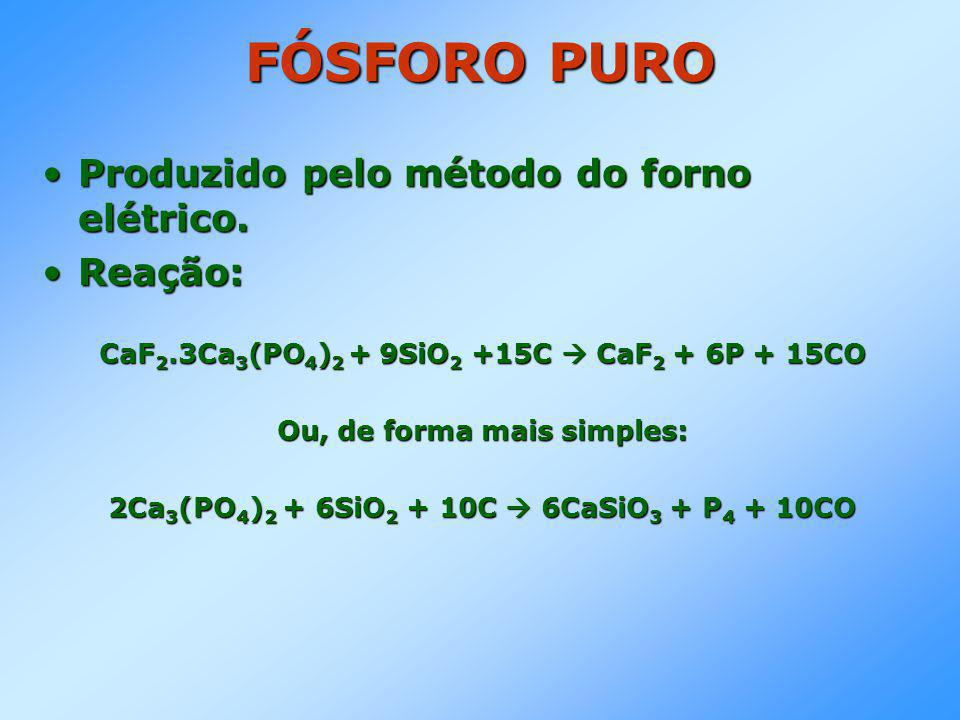 FÓSFORO PURO Produzido pelo método do forno elétrico. Reação: