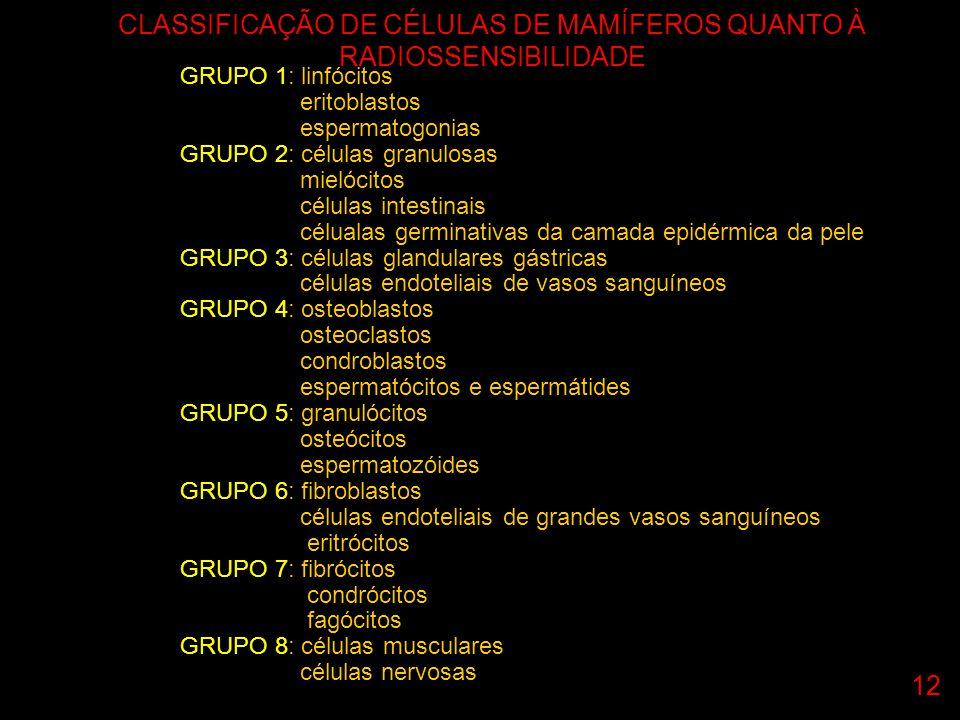 CLASSIFICAÇÃO DE CÉLULAS DE MAMÍFEROS QUANTO À RADIOSSENSIBILIDADE