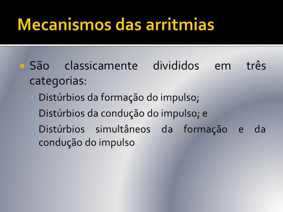 Mecanismos das arritmias