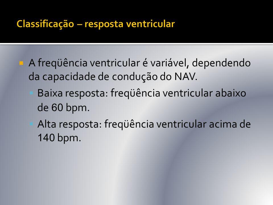 Classificação – resposta ventricular