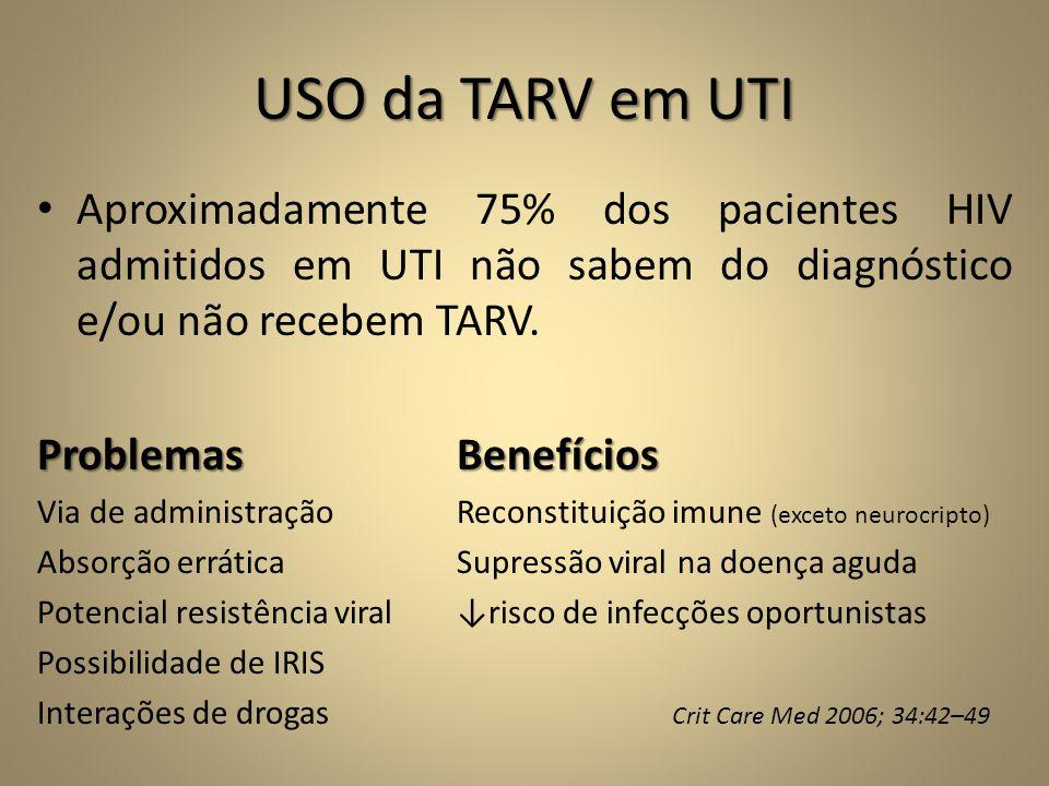 USO da TARV em UTI Aproximadamente 75% dos pacientes HIV admitidos em UTI não sabem do diagnóstico e/ou não recebem TARV.