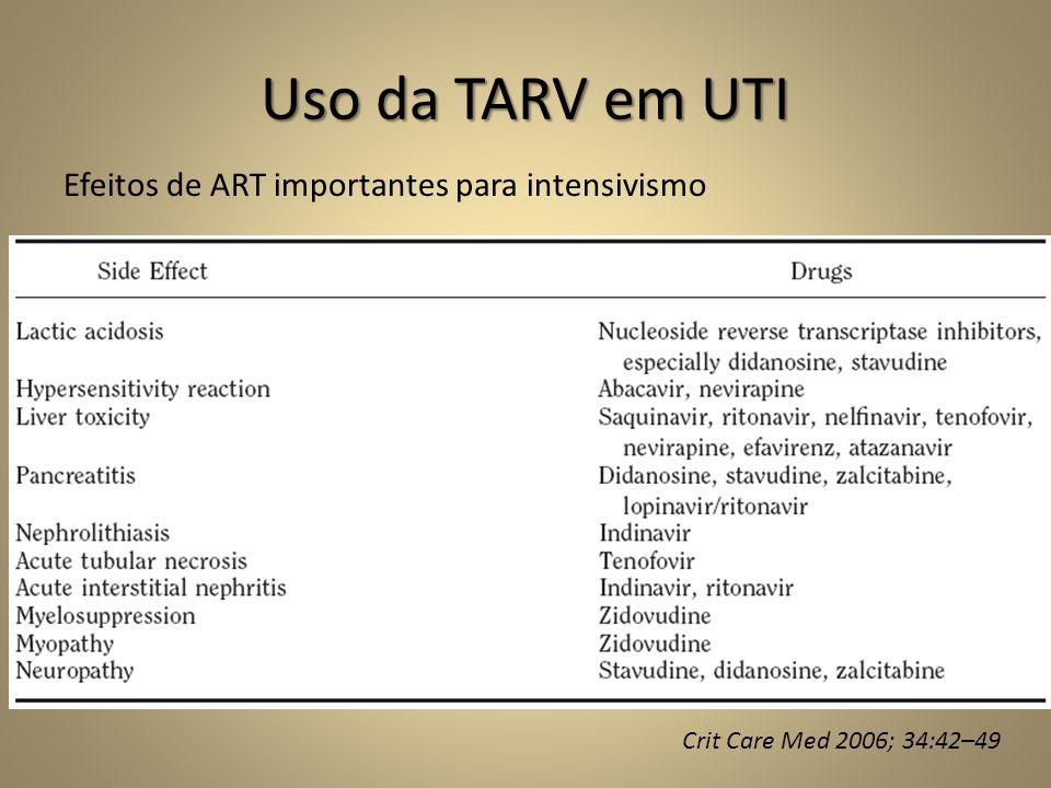 Uso da TARV em UTI Efeitos de ART importantes para intensivismo