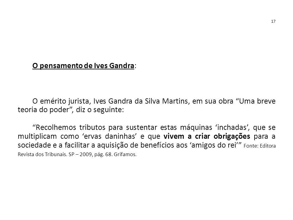 O pensamento de Ives Gandra: