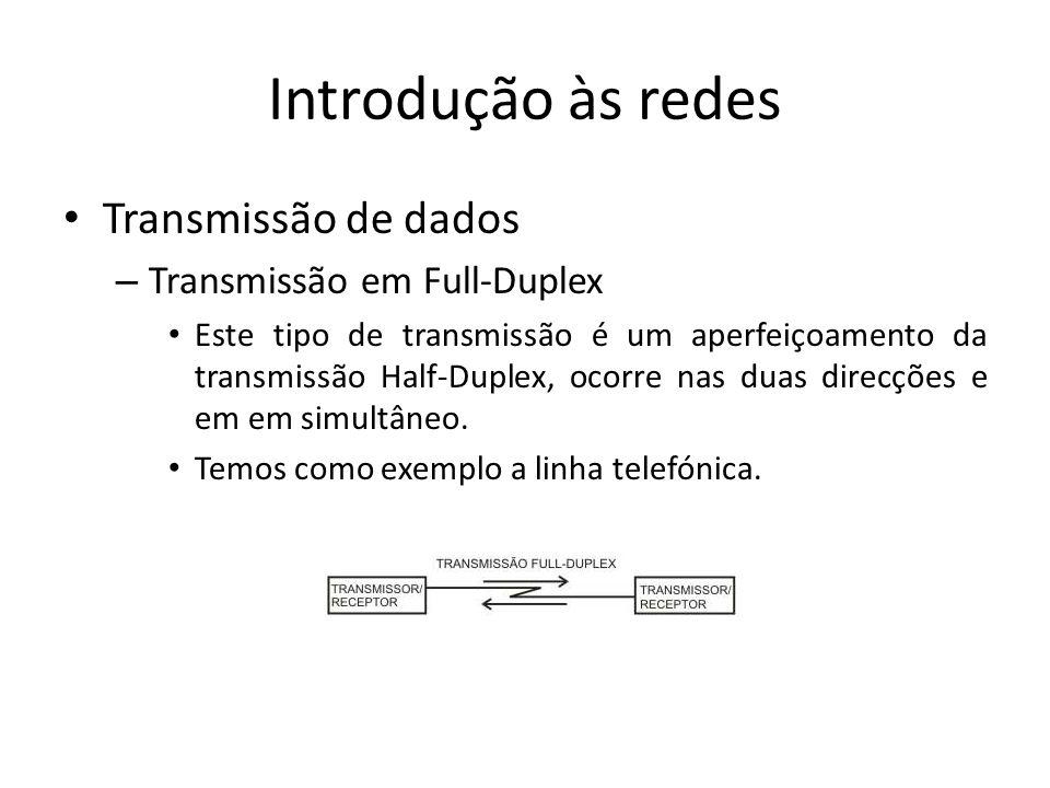 Introdução às redes Transmissão de dados Transmissão em Full-Duplex