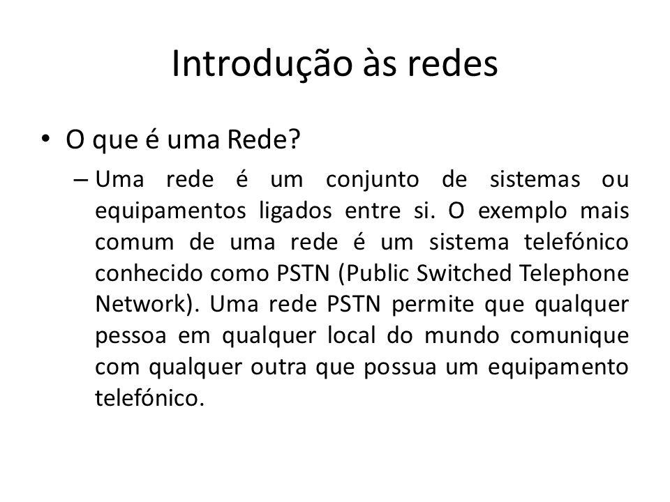 Introdução às redes O que é uma Rede