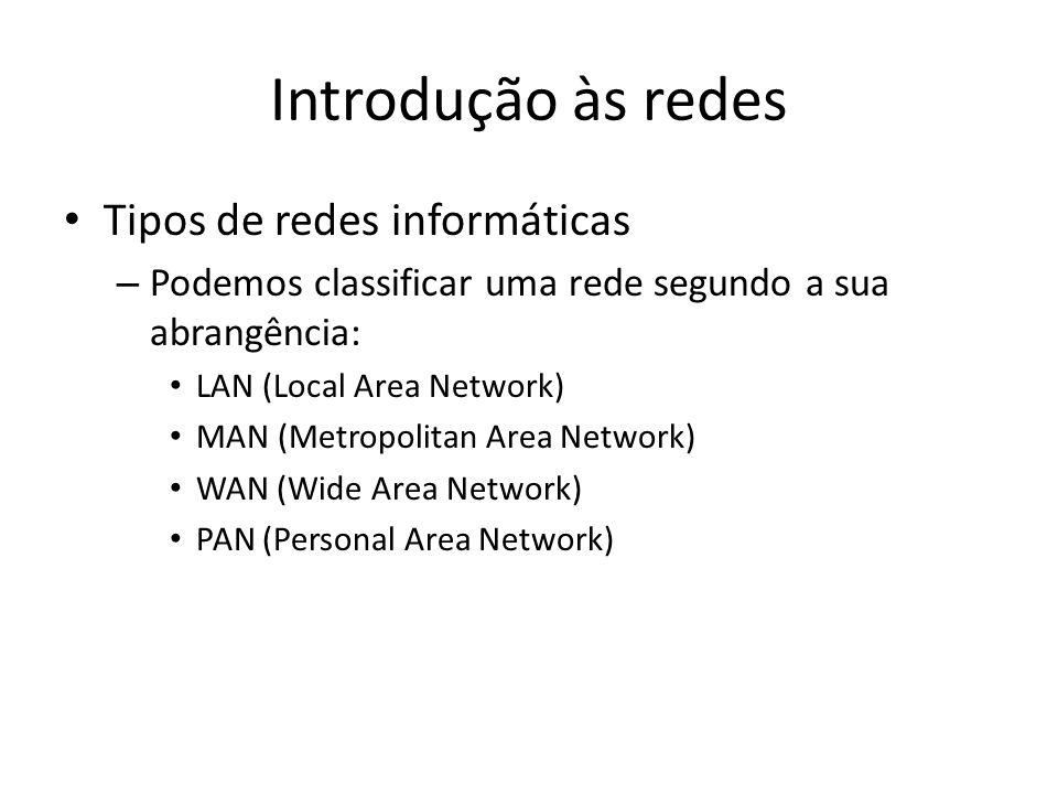 Introdução às redes Tipos de redes informáticas