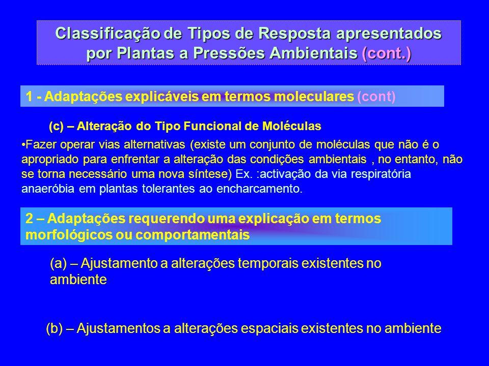 Classificação de Tipos de Resposta apresentados por Plantas a Pressões Ambientais (cont.)