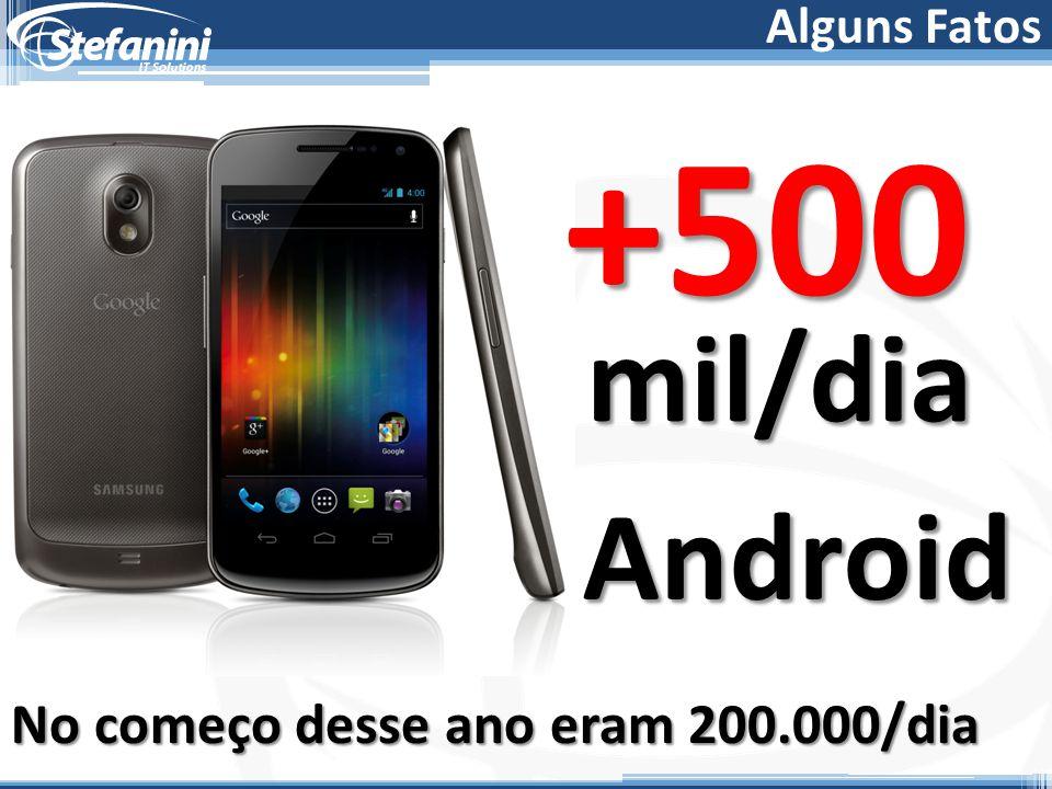 Alguns Fatos +500 mil/dia Android No começo desse ano eram 200.000/dia
