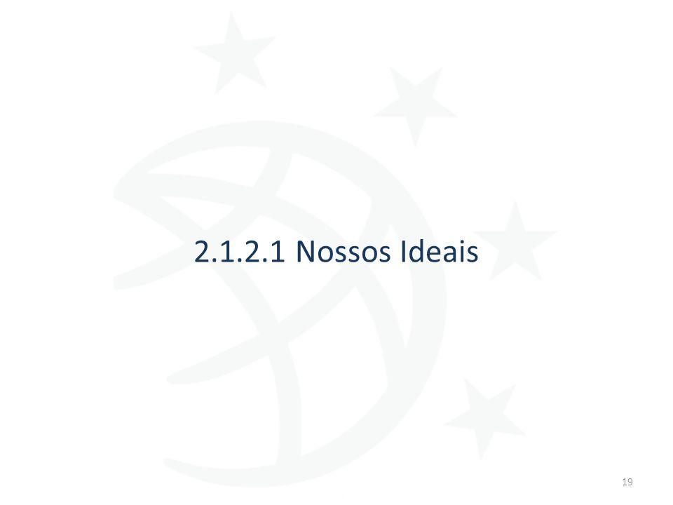 2.1.2.1 Nossos Ideais