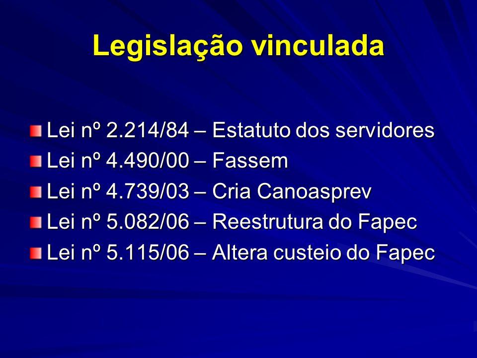 Legislação vinculada Lei nº 2.214/84 – Estatuto dos servidores