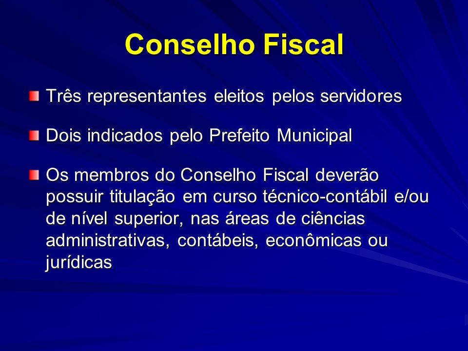 Conselho Fiscal Três representantes eleitos pelos servidores