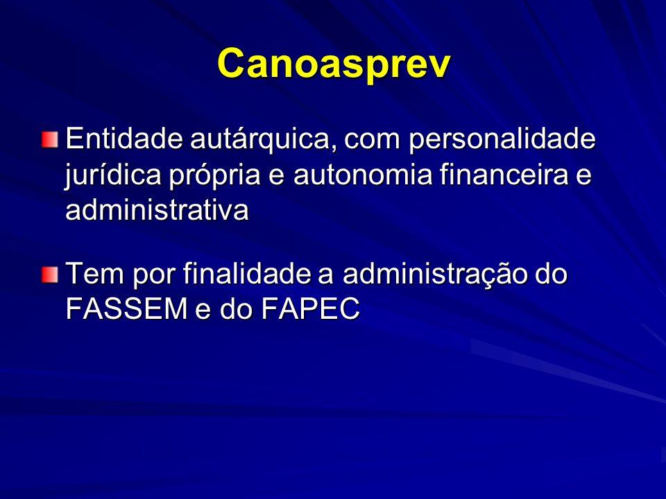 Canoasprev Entidade autárquica, com personalidade jurídica própria e autonomia financeira e administrativa.