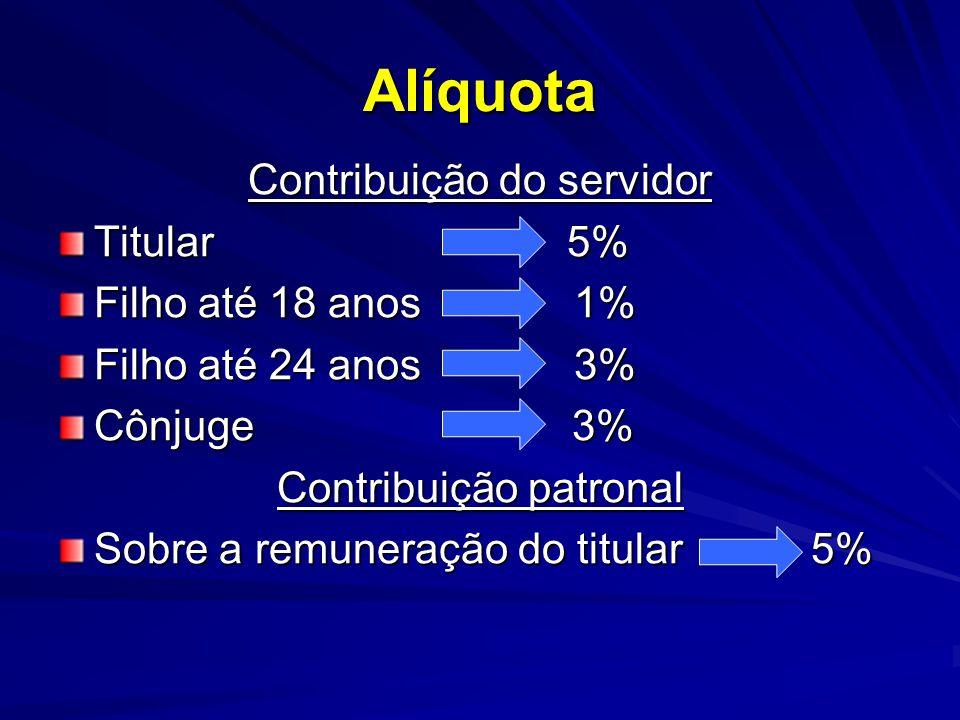Alíquota Contribuição do servidor Titular 5% Filho até 18 anos 1%