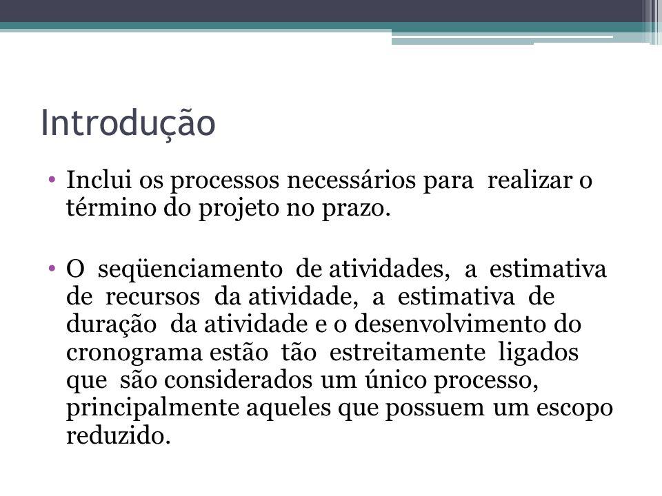 Introdução Inclui os processos necessários para realizar o término do projeto no prazo.