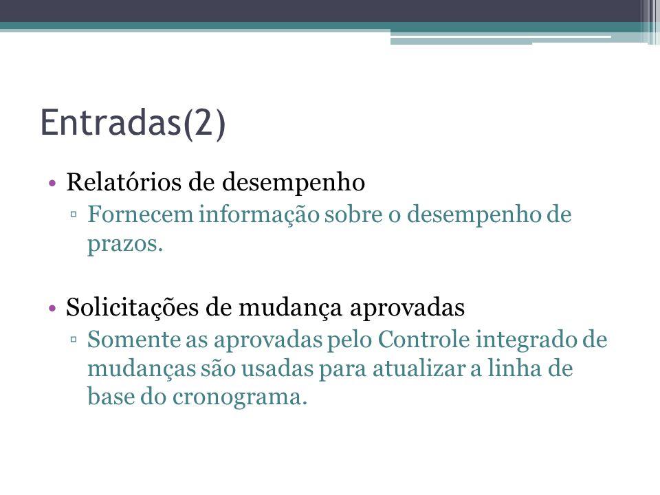 Entradas(2) Relatórios de desempenho Solicitações de mudança aprovadas