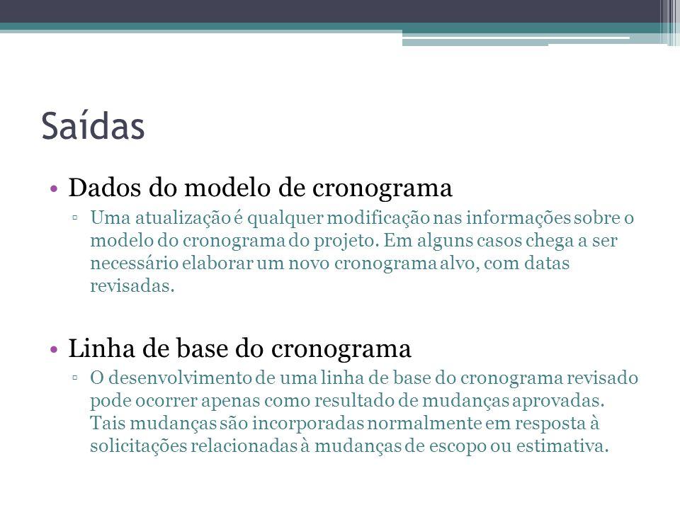 Saídas Dados do modelo de cronograma Linha de base do cronograma