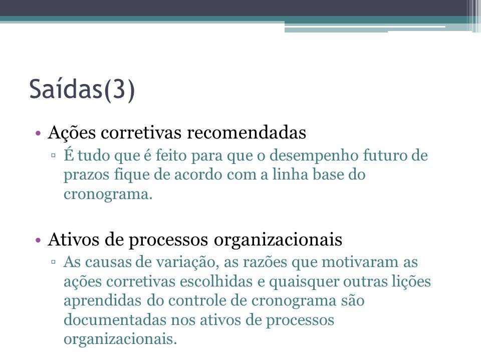 Saídas(3) Ações corretivas recomendadas