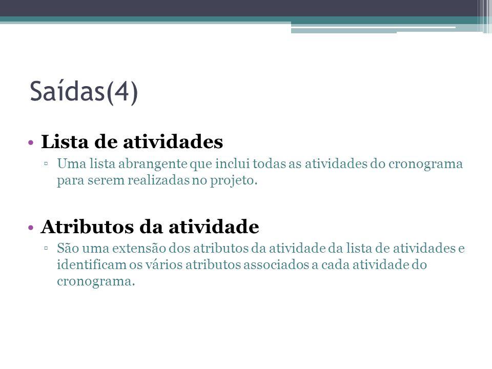 Saídas(4) Lista de atividades Atributos da atividade